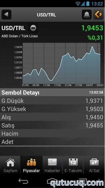 Foreks Mobile ekran görüntüsü